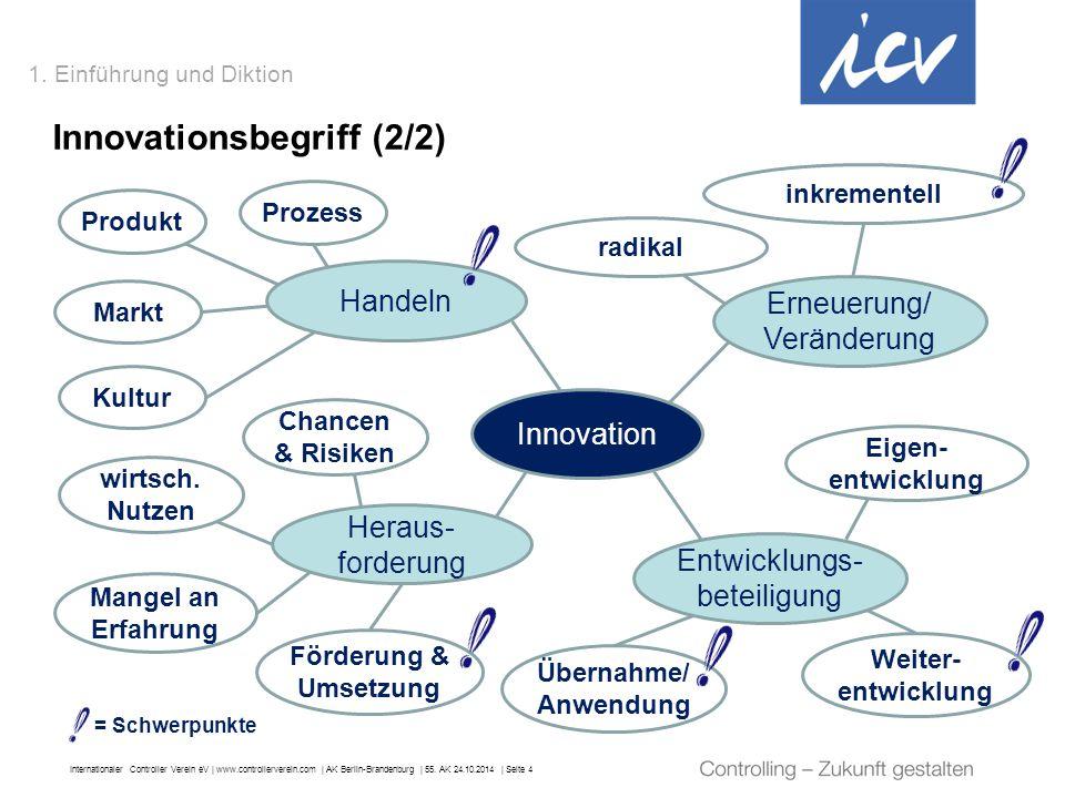 Internationaler Controller Verein eV   www.controllerverein.com   AK Berlin-Brandenburg   55. AK 24.10.2014   Seite 4 1. Einführung und Diktion Innova
