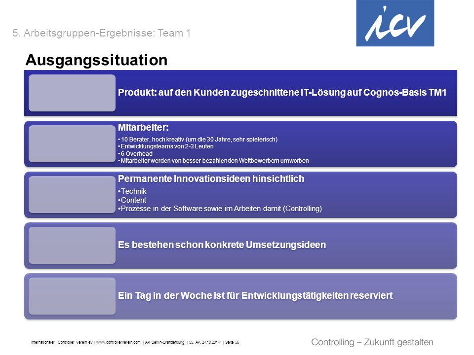 Internationaler Controller Verein eV   www.controllerverein.com   AK Berlin-Brandenburg   55. AK 24.10.2014   Seite 56 Ausgangssituation Produkt: auf
