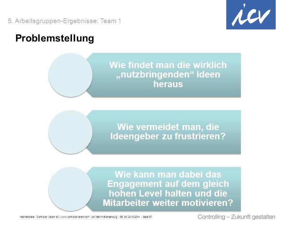 Internationaler Controller Verein eV   www.controllerverein.com   AK Berlin-Brandenburg   55. AK 24.10.2014   Seite 57 Problemstellung Wie findet man
