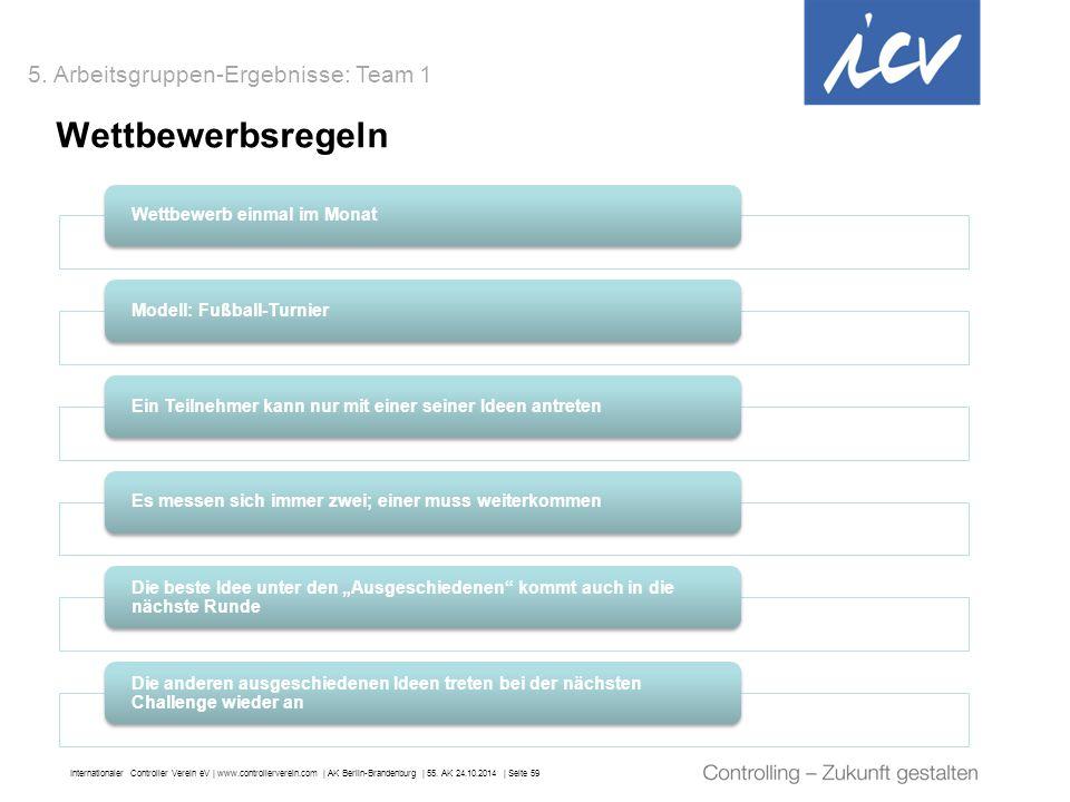 Internationaler Controller Verein eV   www.controllerverein.com   AK Berlin-Brandenburg   55. AK 24.10.2014   Seite 59 Wettbewerbsregeln Wettbewerb ei