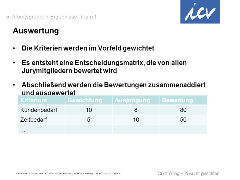 Internationaler Controller Verein eV   www.controllerverein.com   AK Berlin-Brandenburg   55. AK 24.10.2014   Seite 60 Auswertung Die Kriterien werden