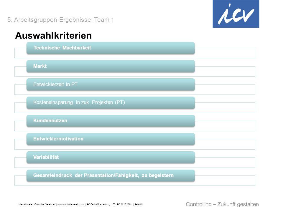 Internationaler Controller Verein eV   www.controllerverein.com   AK Berlin-Brandenburg   55. AK 24.10.2014   Seite 61 Auswahlkriterien Technische Mac