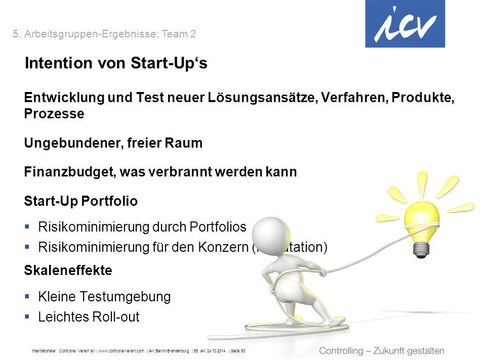 Internationaler Controller Verein eV   www.controllerverein.com   AK Berlin-Brandenburg   55. AK 24.10.2014   Seite 63 Intention von Start-Up's Entwic