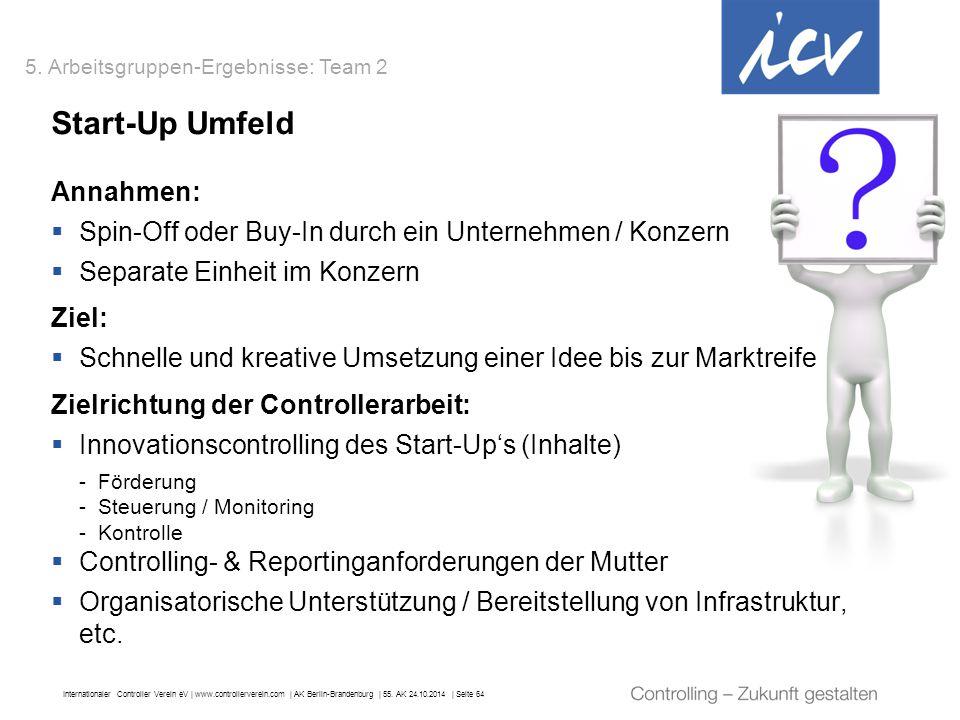 Internationaler Controller Verein eV   www.controllerverein.com   AK Berlin-Brandenburg   55. AK 24.10.2014   Seite 64 Annahmen:  Spin-Off oder Buy-I