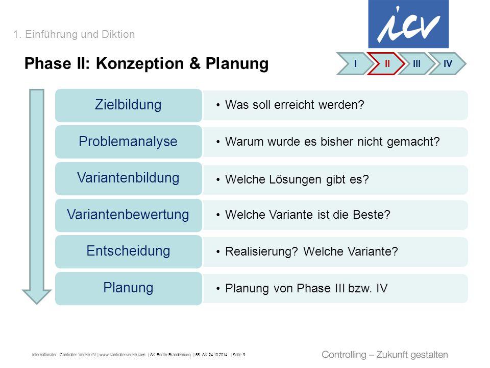 Internationaler Controller Verein eV   www.controllerverein.com   AK Berlin-Brandenburg   55. AK 24.10.2014   Seite 9 1. Einführung und Diktion Phase