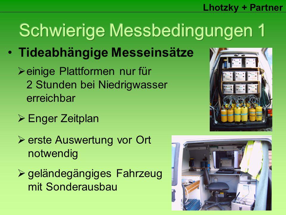 Lhotzky + Partner Tideabhängige Messeinsätze  Enger Zeitplan  geländegängiges Fahrzeug mit Sonderausbau  erste Auswertung vor Ort notwendig  einig