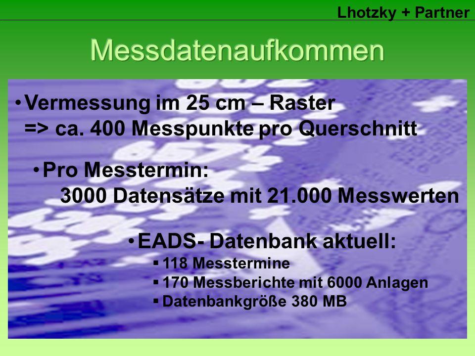 Vermessung im 25 cm – Raster => ca. 400 Messpunkte pro Querschnitt EADS- Datenbank aktuell:  118 Messtermine  170 Messberichte mit 6000 Anlagen  Da