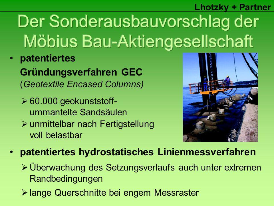 Lhotzky + Partner patentiertes Gründungsverfahren GEC (Geotextile Encased Columns)  Überwachung des Setzungsverlaufs auch unter extremen Randbedingun