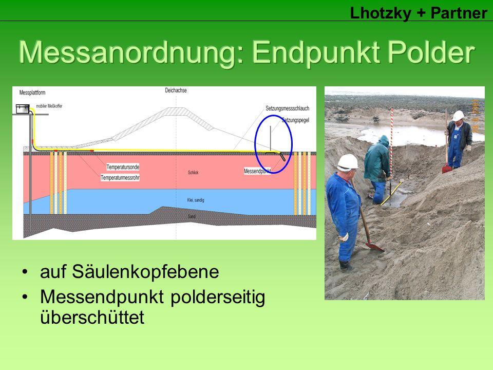 Lhotzky + Partner auf Säulenkopfebene Messendpunkt polderseitig überschüttet