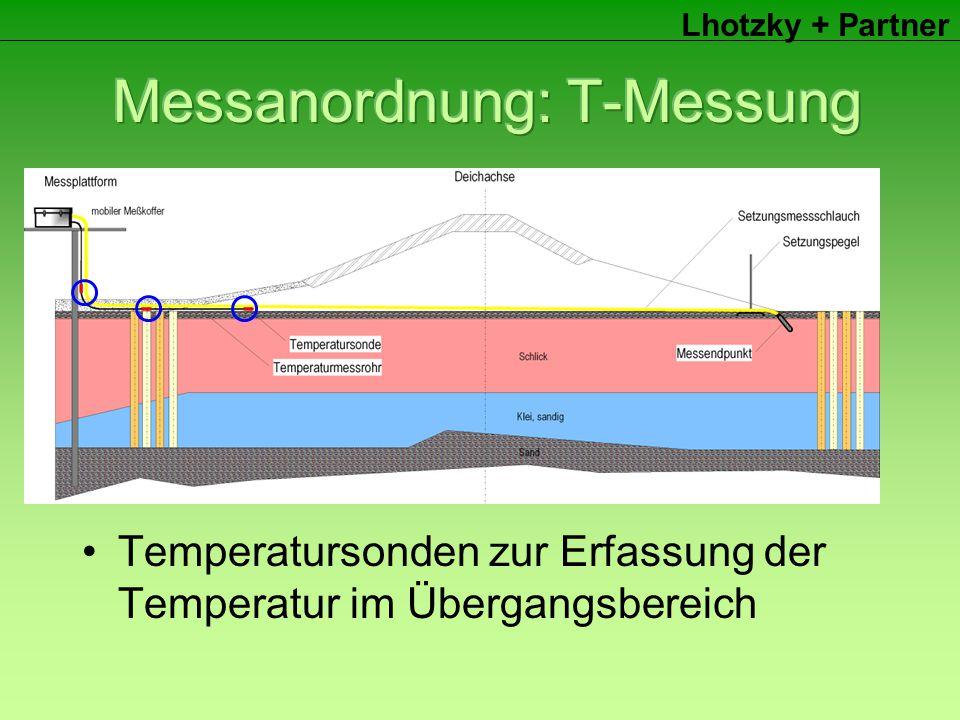 Lhotzky + Partner Temperatursonden zur Erfassung der Temperatur im Übergangsbereich