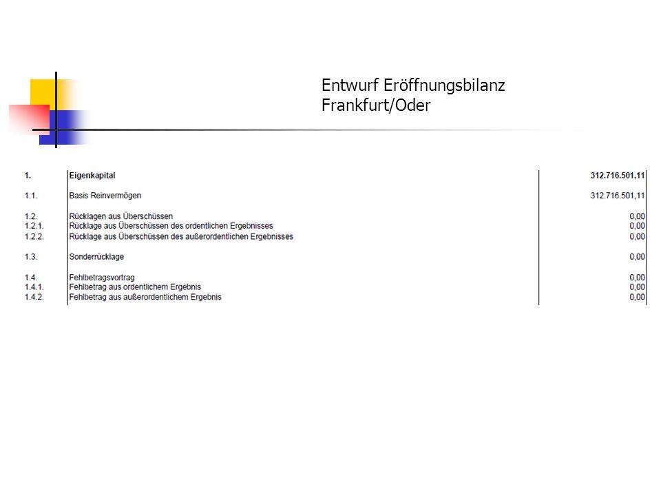 Entwurf Eröffnungsbilanz Frankfurt/Oder