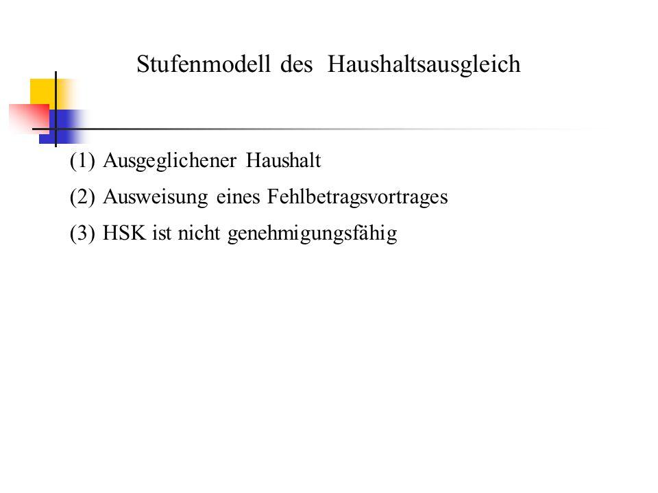 Stufenmodell des Haushaltsausgleich (1)Ausgeglichener Haushalt (2)Ausweisung eines Fehlbetragsvortrages (3)HSK ist nicht genehmigungsfähig