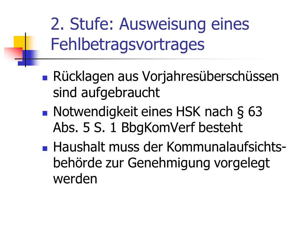 2. Stufe: Ausweisung eines Fehlbetragsvortrages Rücklagen aus Vorjahresüberschüssen sind aufgebraucht Notwendigkeit eines HSK nach § 63 Abs. 5 S. 1 Bb