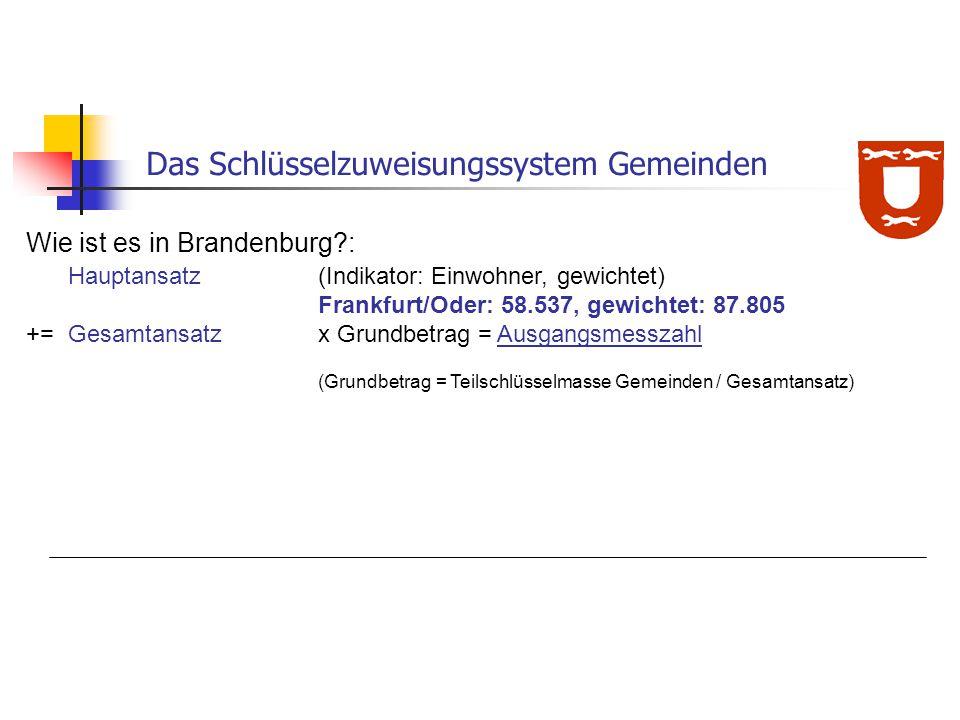 Wie ist es in Brandenburg?: Hauptansatz (Indikator: Einwohner, gewichtet) Frankfurt/Oder: 58.537, gewichtet: 87.805 +=Gesamtansatzx Grundbetrag = Ausg