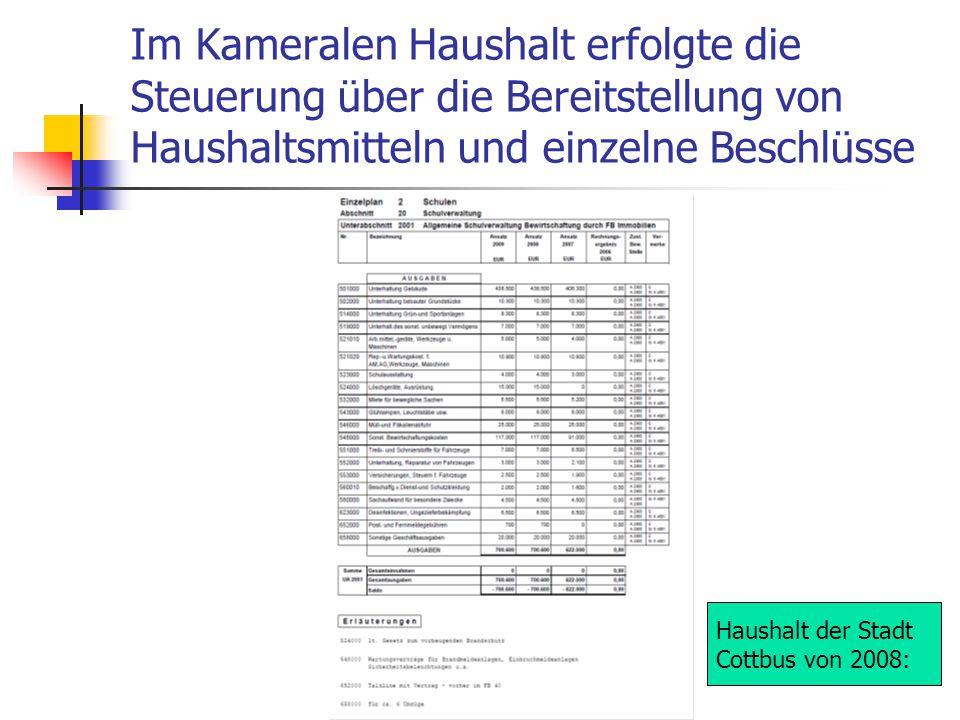 Im Kameralen Haushalt erfolgte die Steuerung über die Bereitstellung von Haushaltsmitteln und einzelne Beschlüsse Haushalt der Stadt Cottbus von 2008: