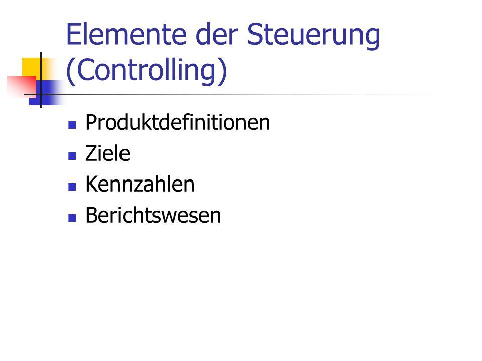 Elemente der Steuerung (Controlling) Produktdefinitionen Ziele Kennzahlen Berichtswesen