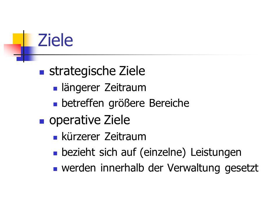 Ziele strategische Ziele längerer Zeitraum betreffen größere Bereiche operative Ziele kürzerer Zeitraum bezieht sich auf (einzelne) Leistungen werden