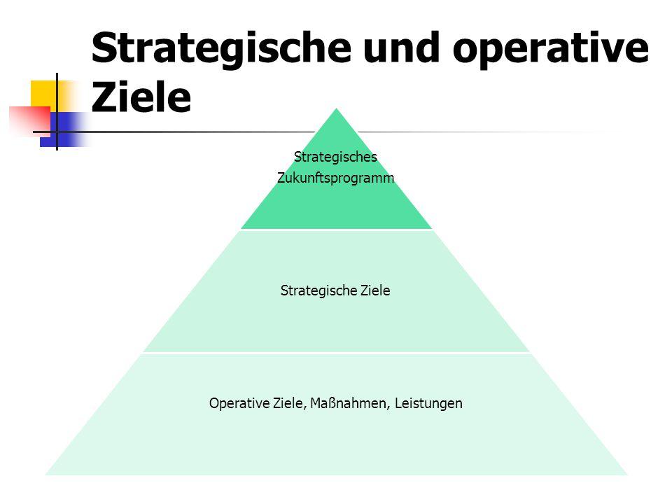 Strategische und operative Ziele Operative Ziele, Maßnahmen, Leistungen Strategische Ziele Strategisches Zukunftsprogramm