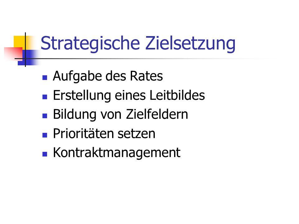 Strategische Zielsetzung Aufgabe des Rates Erstellung eines Leitbildes Bildung von Zielfeldern Prioritäten setzen Kontraktmanagement