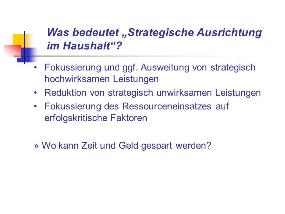 """Was bedeutet """"Strategische Ausrichtung im Haushalt""""? Fokussierung und ggf. Ausweitung von strategisch hochwirksamen Leistungen Reduktion von strategis"""