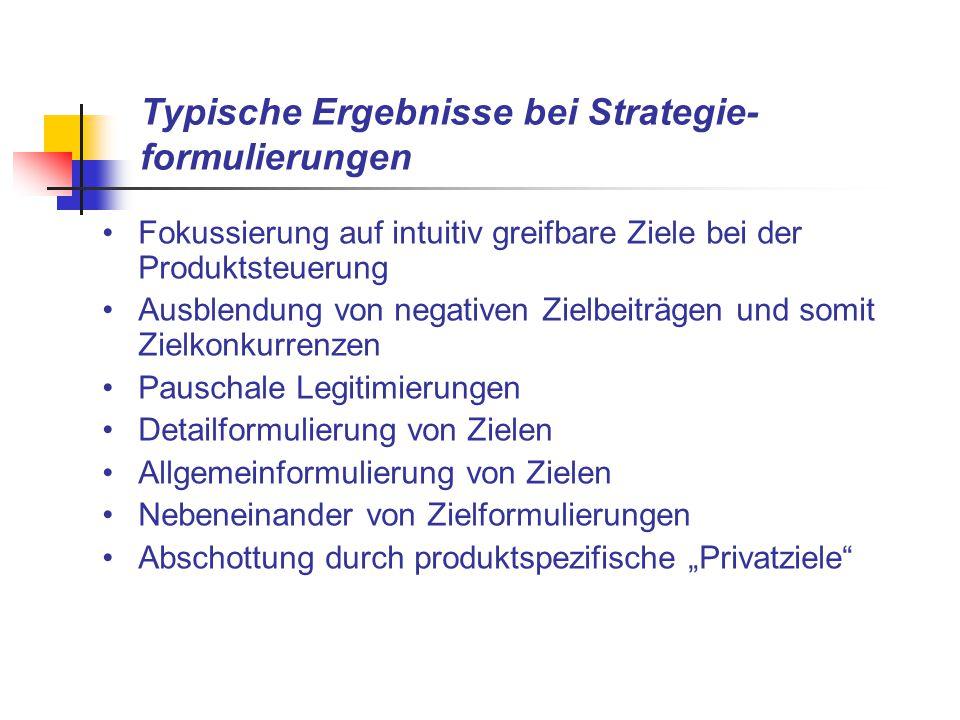 Typische Ergebnisse bei Strategie- formulierungen Fokussierung auf intuitiv greifbare Ziele bei der Produktsteuerung Ausblendung von negativen Zielbei