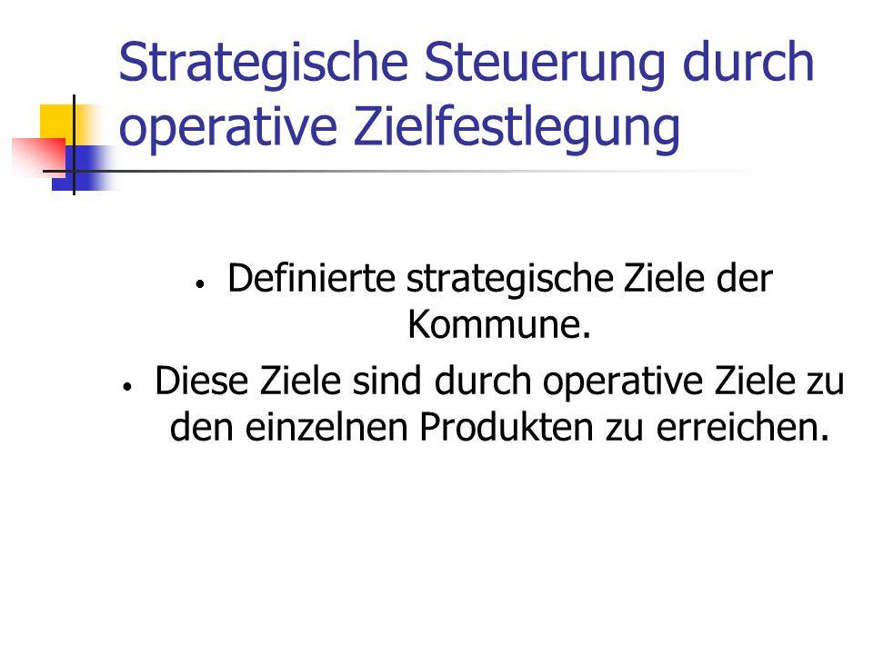Strategische Steuerung durch operative Zielfestlegung Definierte strategische Ziele der Kommune. Diese Ziele sind durch operative Ziele zu den einzeln