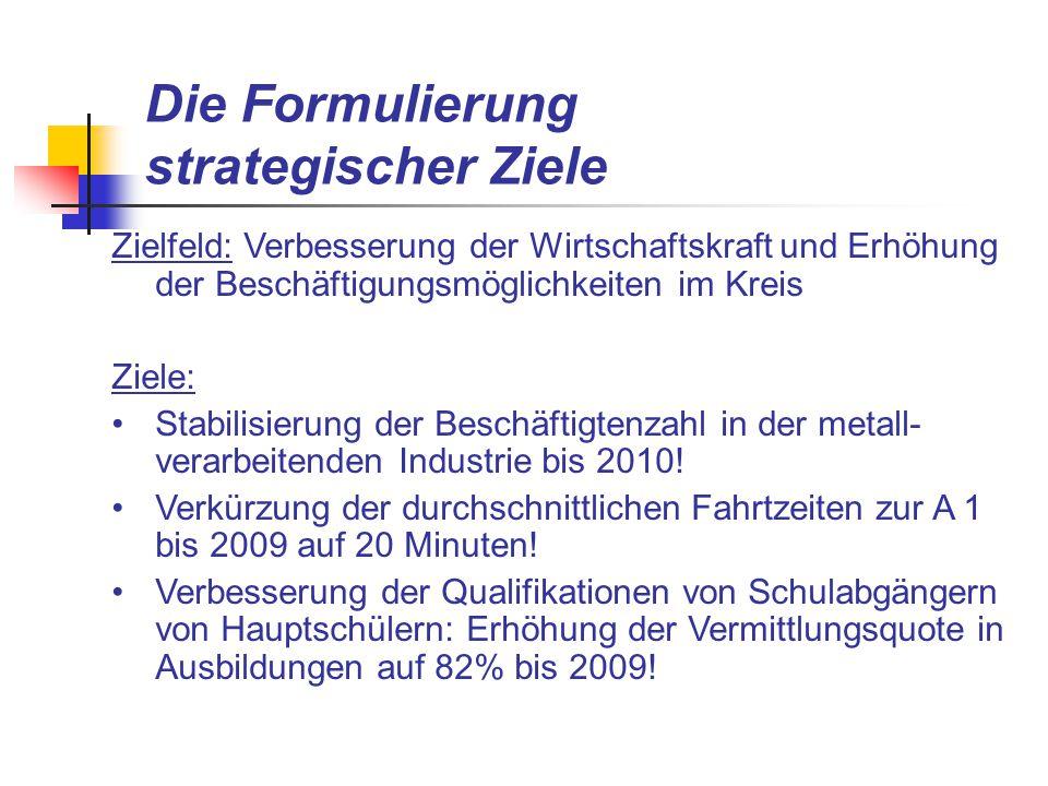 Die Formulierung strategischer Ziele Zielfeld: Verbesserung der Wirtschaftskraft und Erhöhung der Beschäftigungsmöglichkeiten im Kreis Ziele: Stabilis