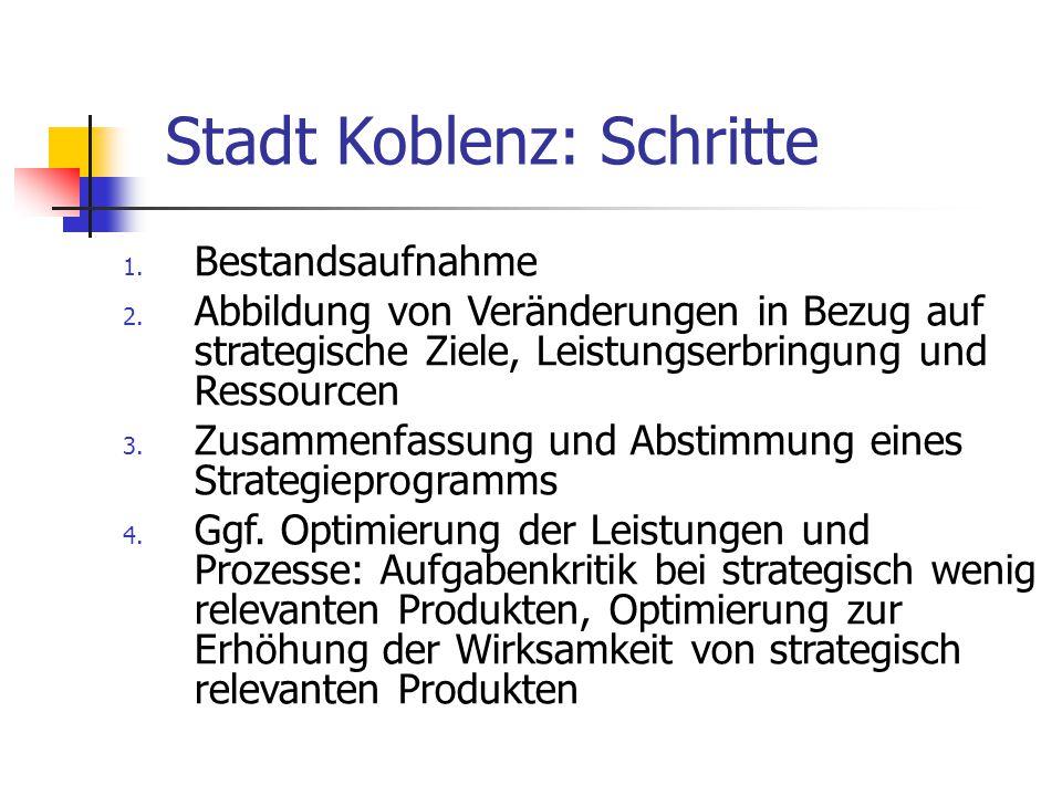 Stadt Koblenz: Schritte 1. Bestandsaufnahme 2. Abbildung von Veränderungen in Bezug auf strategische Ziele, Leistungserbringung und Ressourcen 3. Zusa