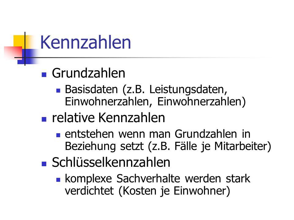 Kennzahlen Grundzahlen Basisdaten (z.B. Leistungsdaten, Einwohnerzahlen, Einwohnerzahlen) relative Kennzahlen entstehen wenn man Grundzahlen in Bezieh