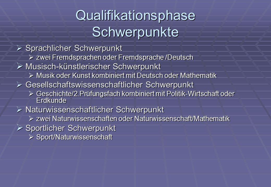 Qualifikationsphase Schwerpunkte  Sprachlicher Schwerpunkt  zwei Fremdsprachen oder Fremdsprache /Deutsch  Musisch-künstlerischer Schwerpunkt  Mus