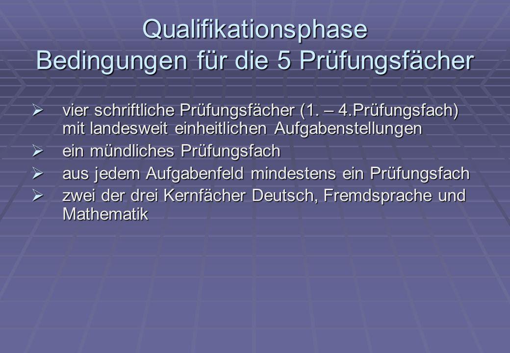 Qualifikationsphase Bedingungen für die 5 Prüfungsfächer  vier schriftliche Prüfungsfächer (1. – 4.Prüfungsfach) mit landesweit einheitlichen Aufgabe