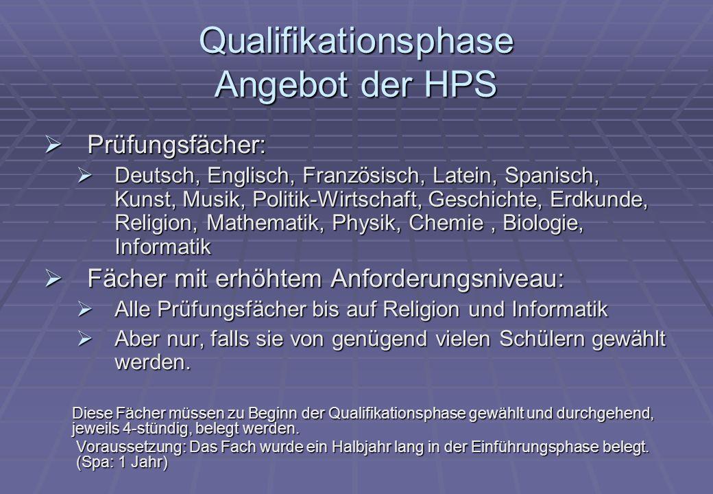 Qualifikationsphase Angebot der HPS  Prüfungsfächer:  Deutsch, Englisch, Französisch, Latein, Spanisch, Kunst, Musik, Politik-Wirtschaft, Geschichte