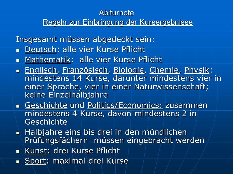 Abiturnote Regeln zur Einbringung der Kursergebnisse Insgesamt müssen abgedeckt sein: Deutsch: alle vier Kurse Pflicht Deutsch: alle vier Kurse Pflich