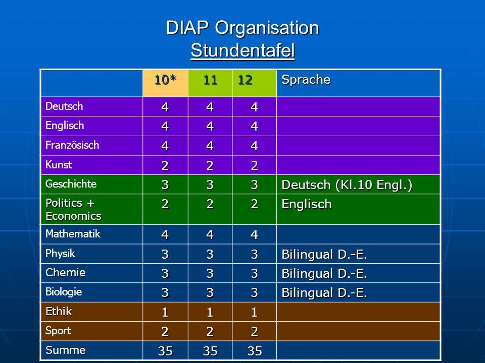 DIAP Organisation Stundentafel 10*1112Sprache Deutsch444 Englisch444 Französisch444 Kunst222 Geschichte333 Deutsch (Kl.10 Engl.) Politics + Economics
