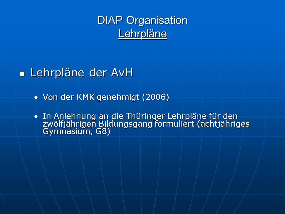 DIAP Organisation Lehrpläne Lehrpläne der AvH Lehrpläne der AvH Von der KMK genehmigt (2006)Von der KMK genehmigt (2006) In Anlehnung an die Thüringer