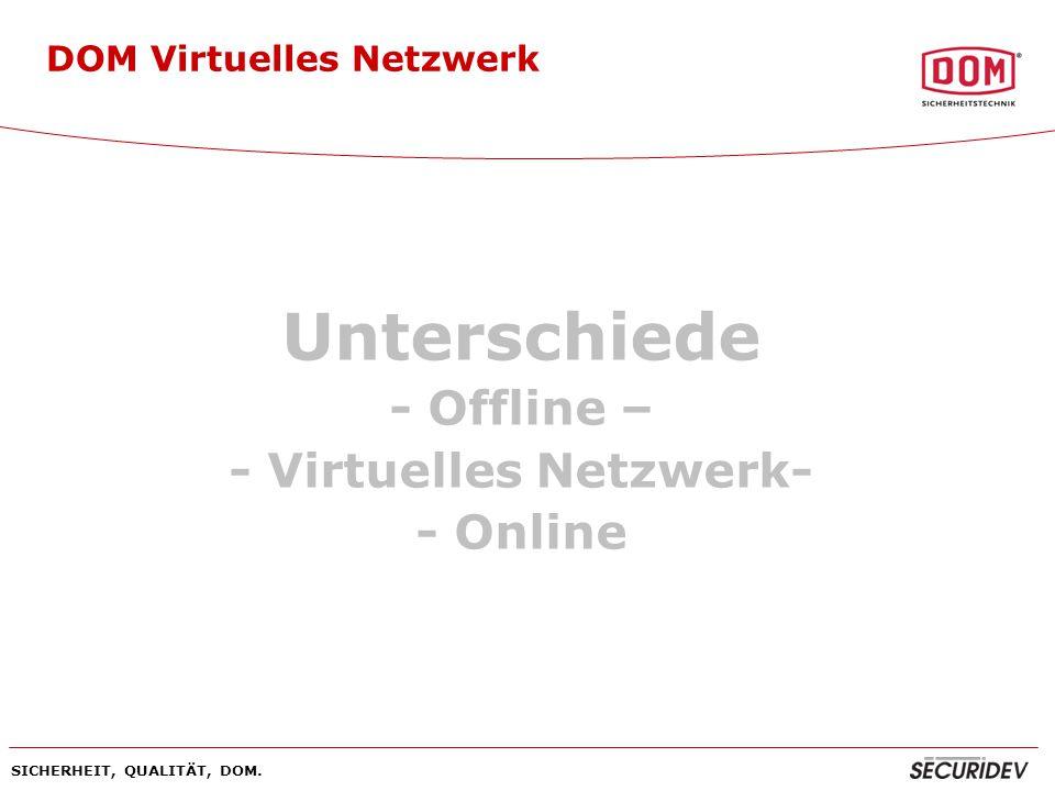SICHERHEIT, QUALITÄT, DOM. DOM Virtuelles Netzwerk Systeme Virtuelle Netzwerke