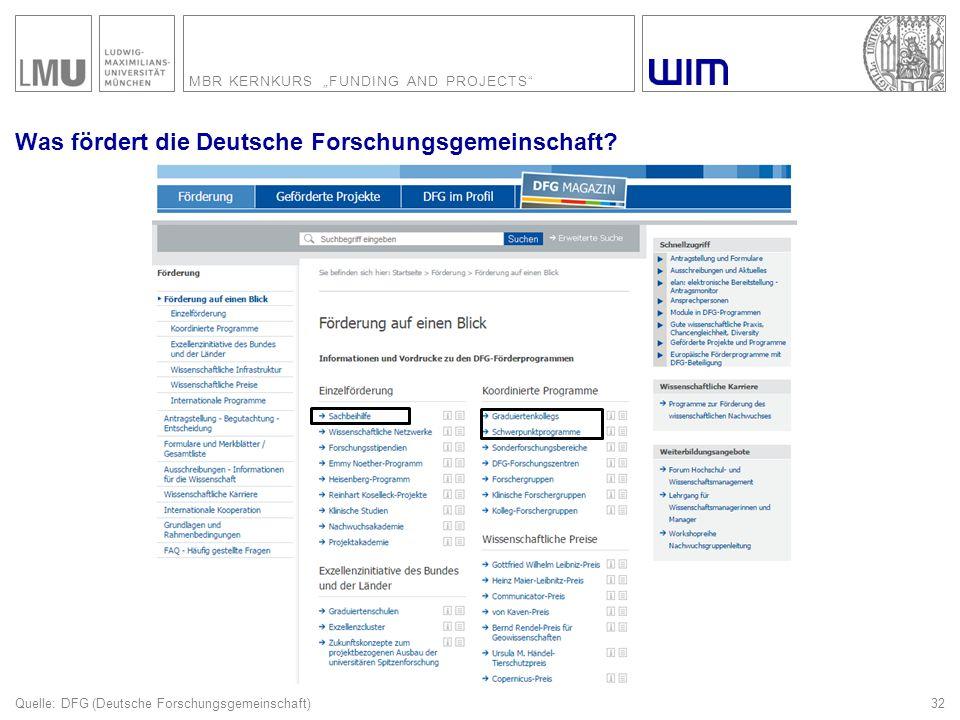 """MBR KERNKURS """"FUNDING AND PROJECTS"""" 32 Was fördert die Deutsche Forschungsgemeinschaft? Quelle: DFG (Deutsche Forschungsgemeinschaft)"""