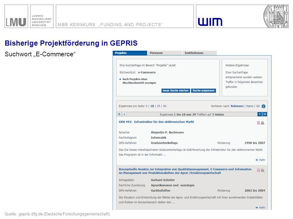 "MBR KERNKURS ""FUNDING AND PROJECTS"" Bisherige Projektförderung in GEPRIS Suchwort ""E-Commerce"" Quelle: gepris.dfg.de (Deutsche Forschungsgemeinschaft)"