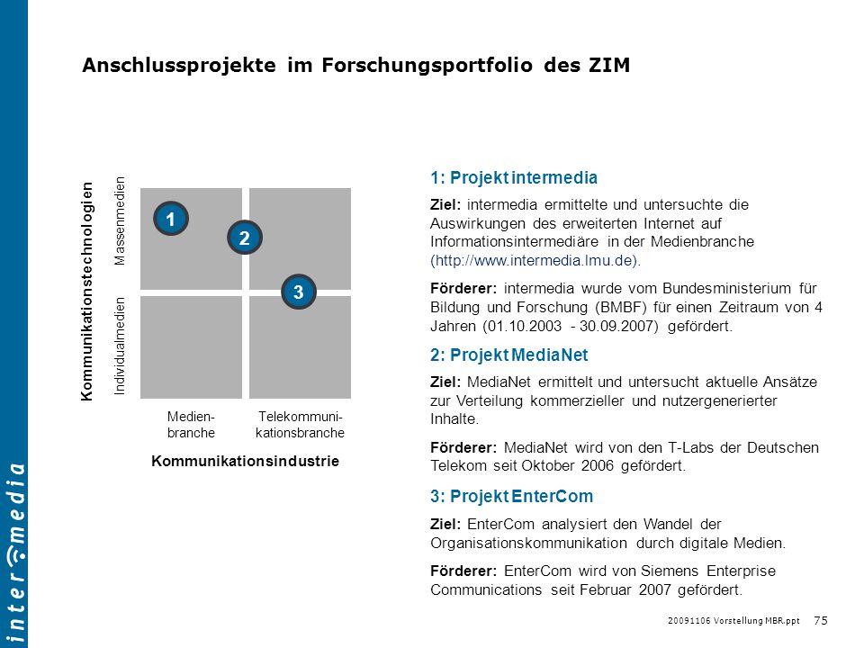 20091106 Vorstellung MBR.ppt 75 Anschlussprojekte im Forschungsportfolio des ZIM Kommunikationsindustrie Medien- branche Telekommuni- kationsbranche K