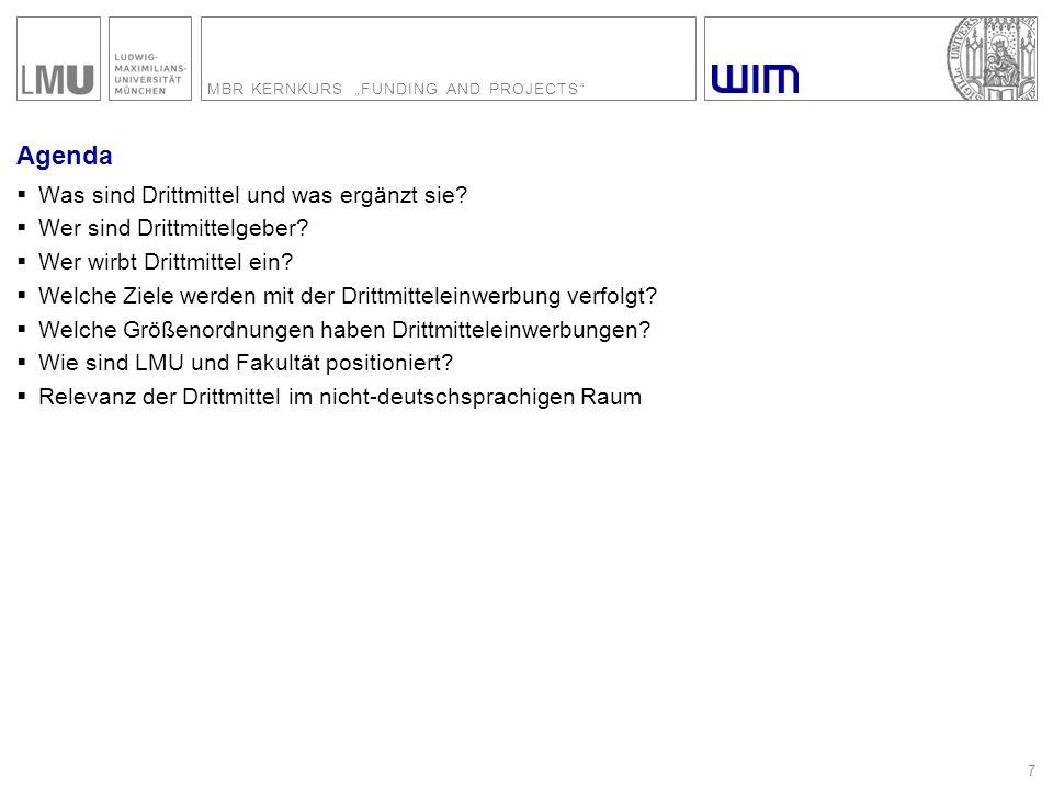 """MBR KERNKURS """"FUNDING AND PROJECTS 48 DFG-Organisation Quelle: DFG (Deutsche Forschungsgemeinschaft)"""