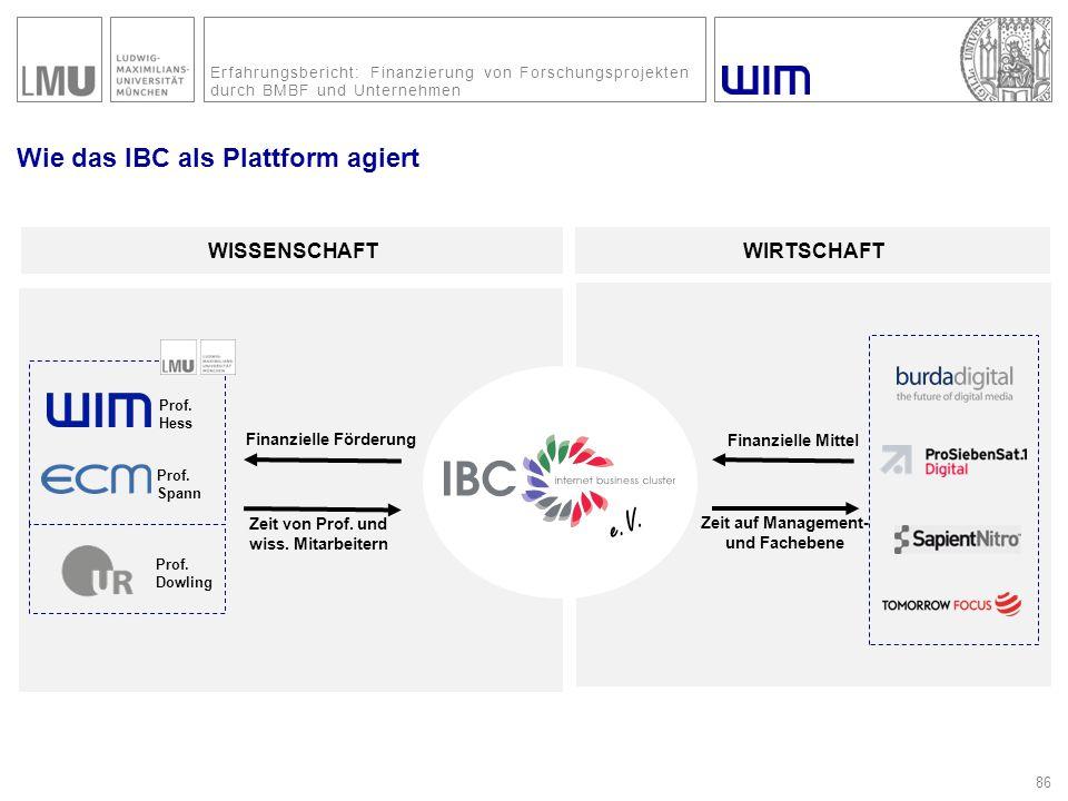 Erfahrungsbericht: Finanzierung von Forschungsprojekten durch BMBF und Unternehmen Wie das IBC als Plattform agiert 86 e.V. WISSENSCHAFTWIRTSCHAFT Pro