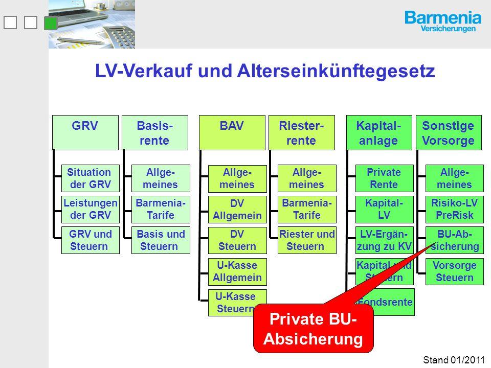 LV-Verkauf und Alterseinkünftegesetz GRVBasis- rente BAVKapital- anlage Sonstige Vorsorge Allge- meines Basis und Steuern Barmenia- Tarife Allge- mein