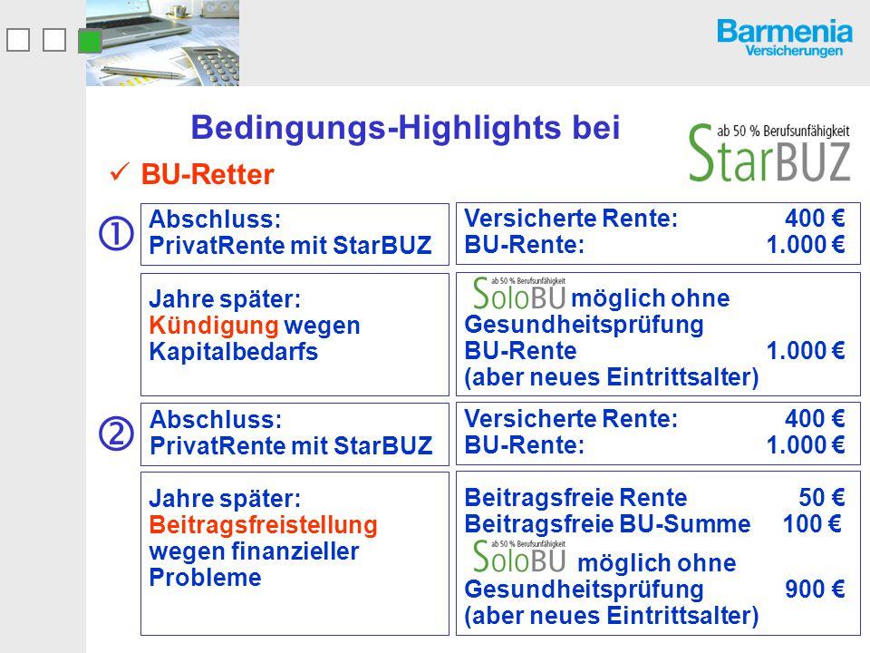 BU-Retter Bedingungs-Highlights bei Jahre später: Kündigung wegen Kapitalbedarfs möglich ohne Gesundheitsprüfung BU-Rente 1.000 € (aber neues Eintritt