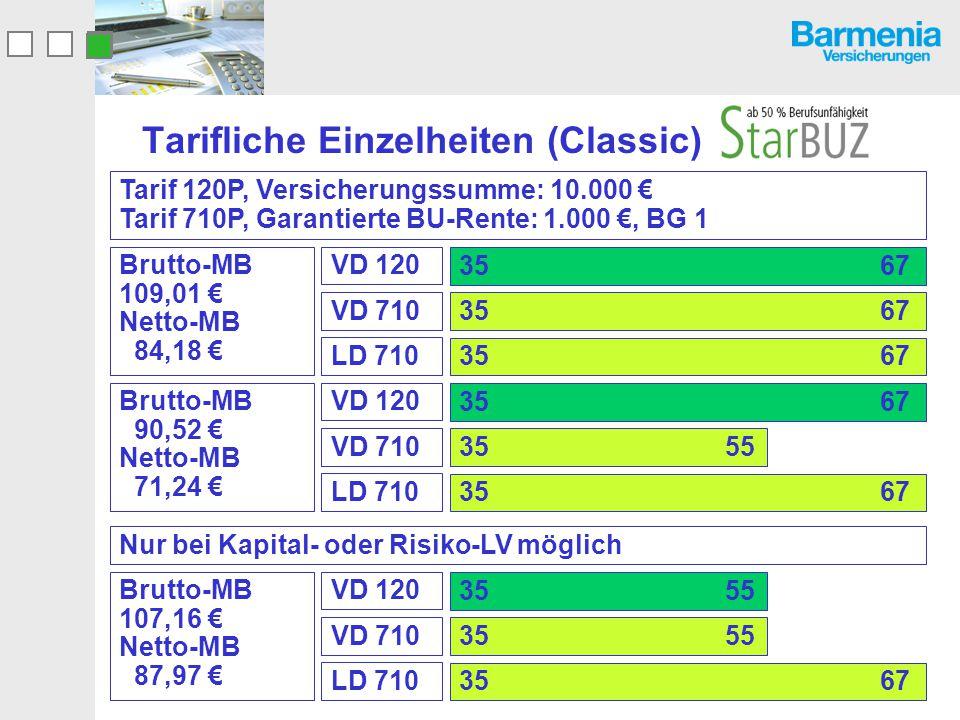 35 67 Brutto-MB 109,01 € Netto-MB 84,18 € 35 67 VD 120 VD 710 LD 710 Brutto-MB 90,52 € Netto-MB 71,24 € 35 67 35 55 35 67 VD 120 VD 710 LD 710 Tarif 1