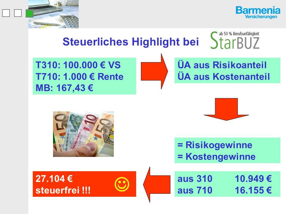 T310: 100.000 € VS T710: 1.000 € Rente MB: 167,43 € Steuerliches Highlight bei ÜA aus Risikoanteil ÜA aus Kostenanteil = Risikogewinne = Kostengewinne aus 31010.949 € aus 71016.155 € 27.104 € steuerfrei !!!
