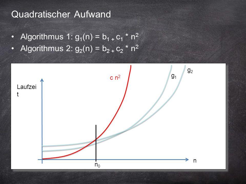 """Oberer """"Deckel : O-Notation Charakterisierung von Algorithmen durch Klasse von Funktionen Sei f(n) = n 2 g 1 ∈ O(n 2 ) g 2 ∈ O(n 2 ) g 1 und g 2 sind """"von der gleichen Art 18 Erstmals vom deutschen Zahlentheoretiker Paul Bachmann in der 1894 erschienenen zweiten Auflage seines Buchs Analytische Zahlentheorie verwendet."""