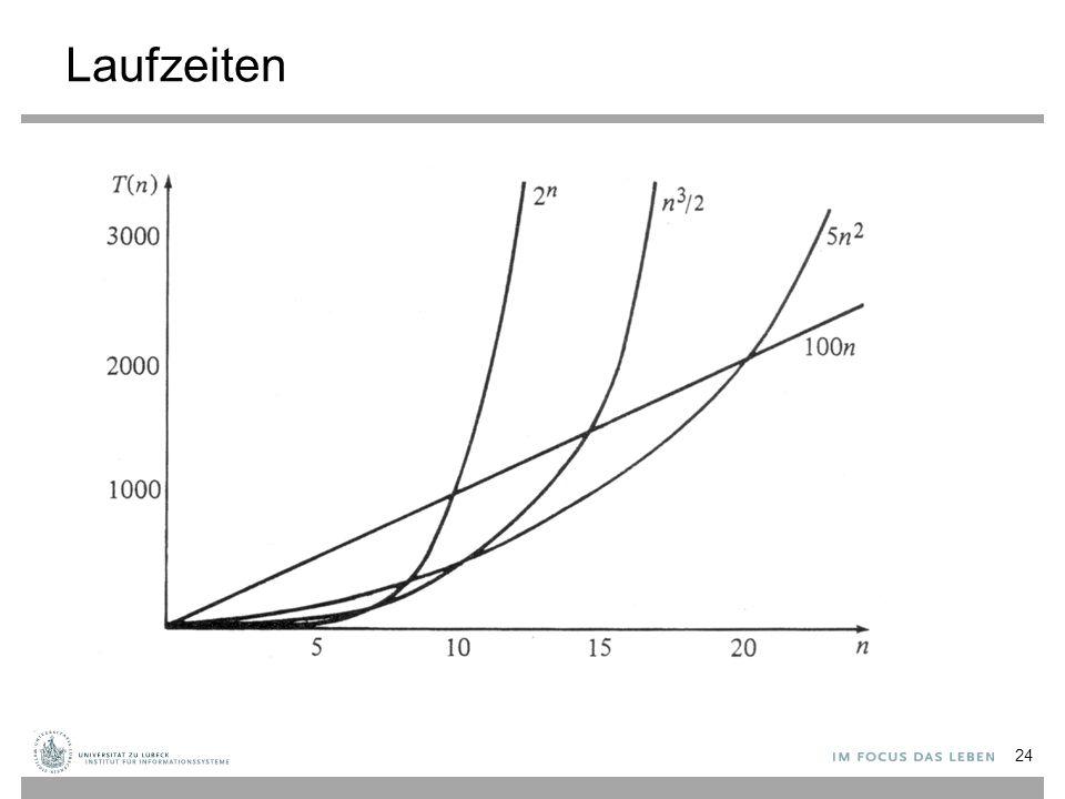 Das In-situ-Sortierproblem Betrachtete Algorithmen sind quadratisch, d.h.