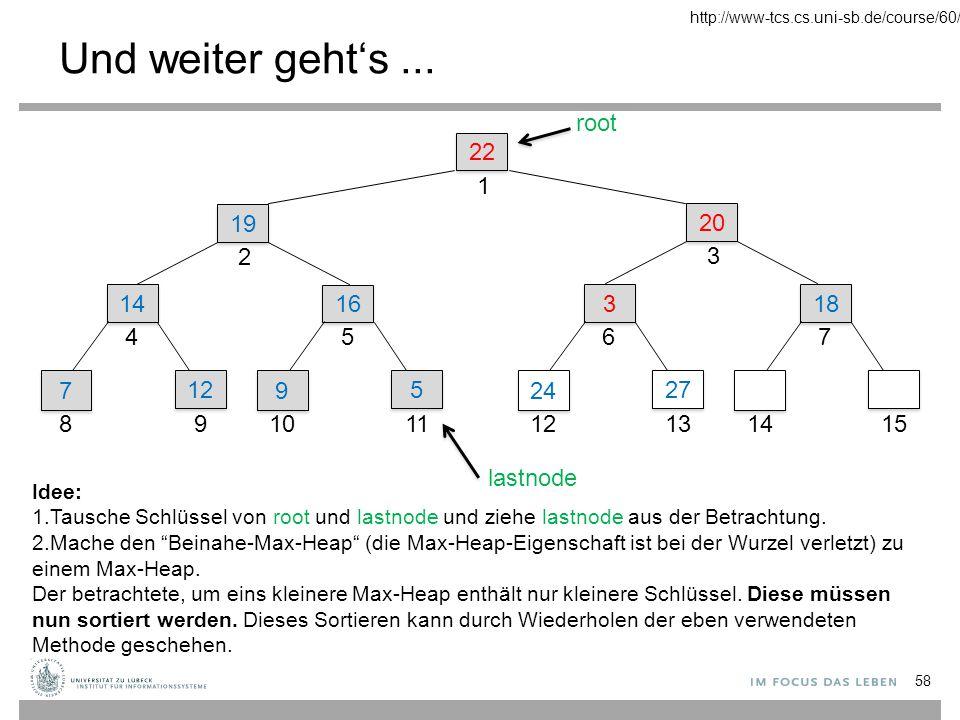 Heap-Sort 59 Robert W.Floyd: Algorithm 113: Treesort.