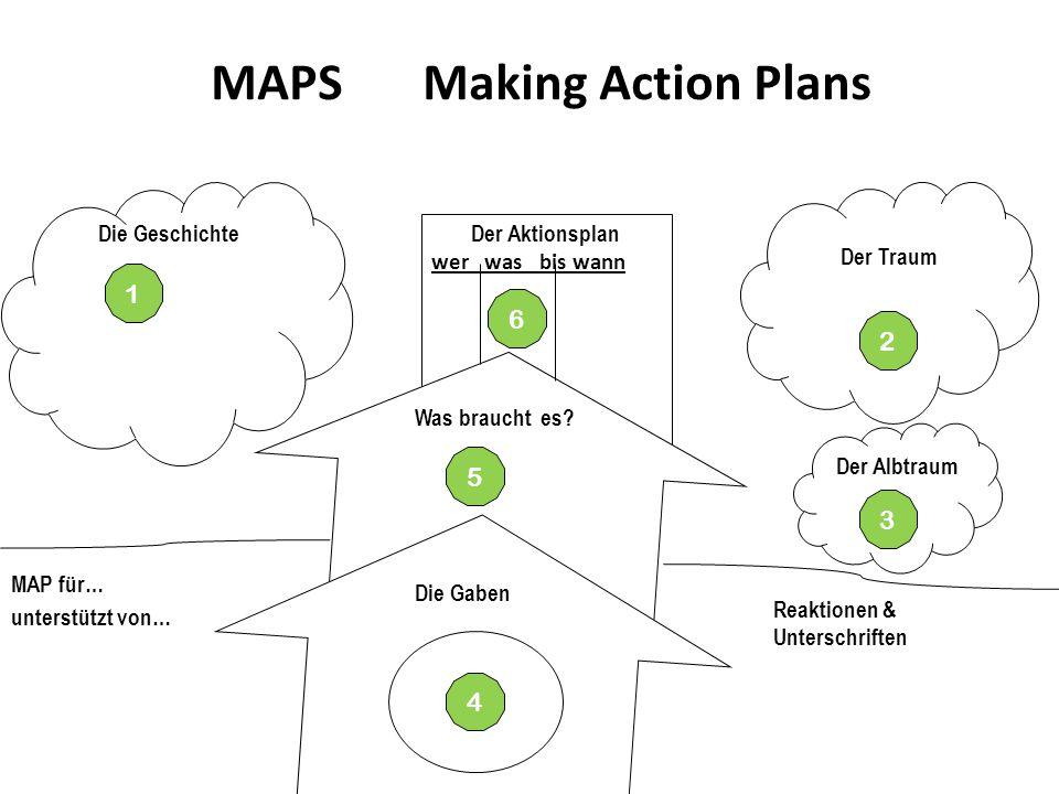 Der Aktionsplan wer was bis wann MAPSMaking Action Plans 1 Die Geschichte 2 Der Traum 3 Der Albtraum 4 Die Gaben 5 Was braucht es? 6 MAP für… unterstü