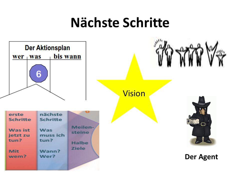 Nächste Schritte Der Agent Vision